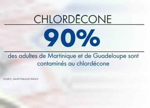 DISPARITION DES ARCHIVES DU #CHLORDÉCONE : À QUI PROFITE LE CRIME ?