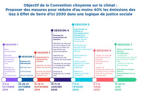 #5G - Des membres de la Convention citoyenne sur le Climat devant le Conseil d'Etat pour faire respecter la parole présidentielle